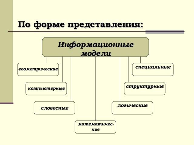 Для работы используется структурная информационная модель работа на заводе девушки