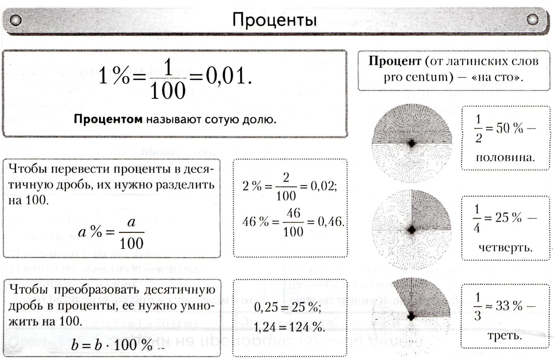 Конспект урока решение задач на проценты использование баз данных при решении учебных задач