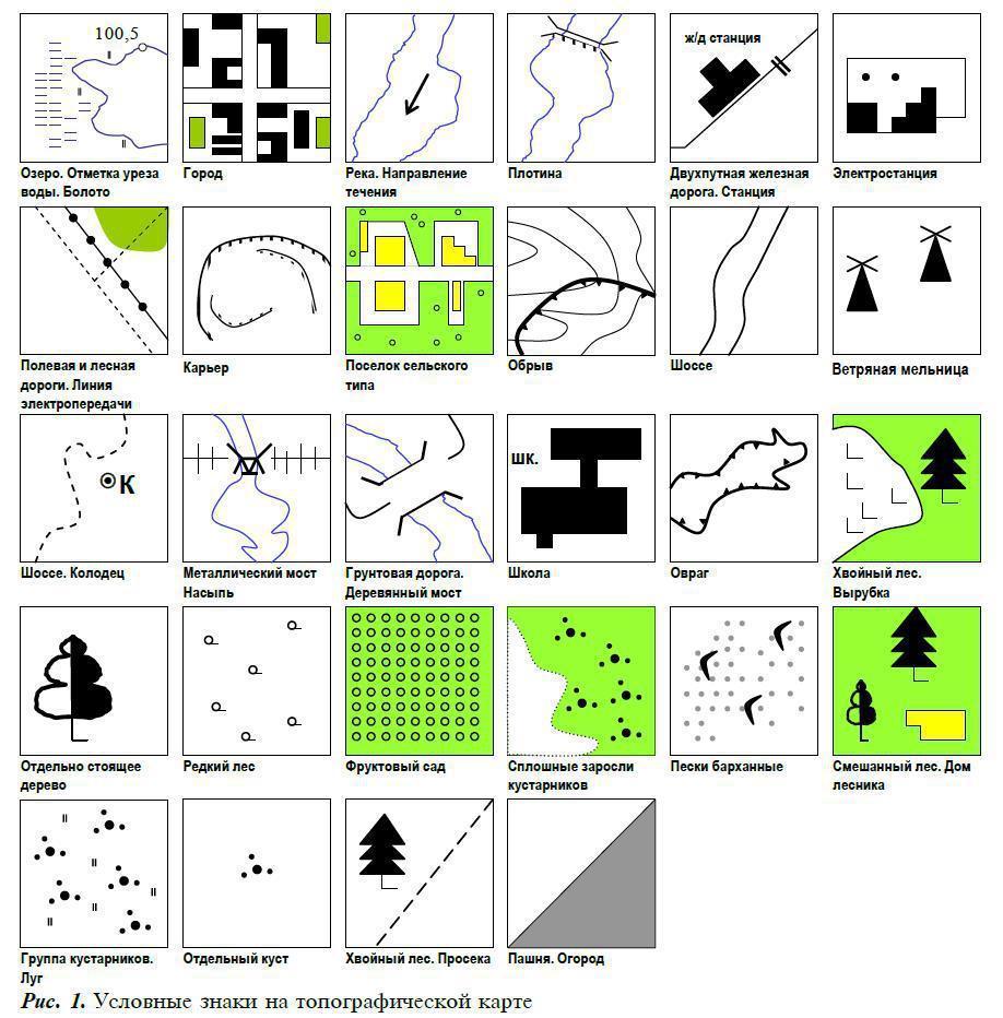 Итоговая работа географические модели земли инна марчук