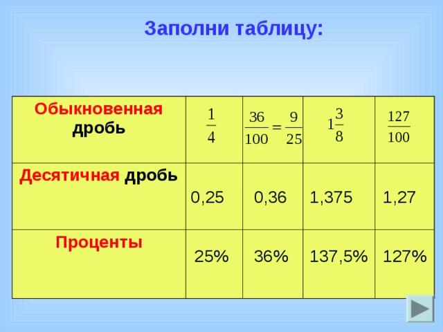 переводе арабского таблицы процентов картинки переводится электронный